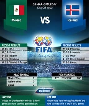 Mexico vs Iceland 24/03/18