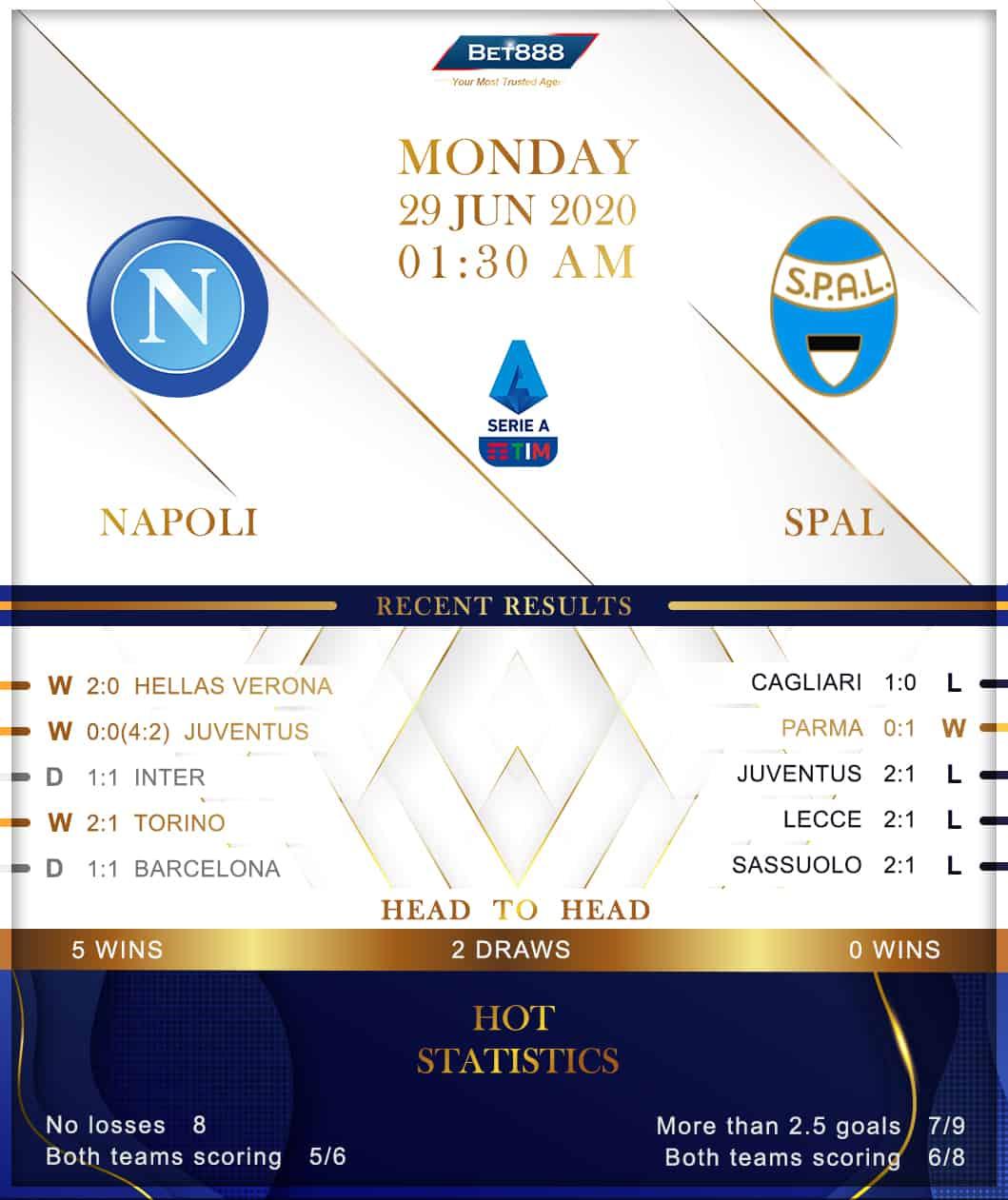 Napoli vs  SPAL  29/06/20