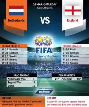 Netherlands vs England 24/03/18
