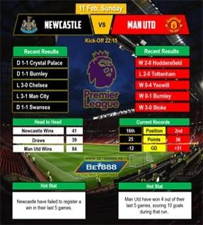 Newcastle United vs Man Utd. 11/02/18