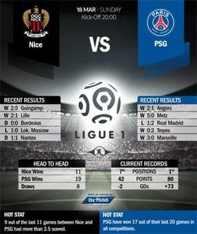 Nice vs Paris Saint-Germain 18/03/18
