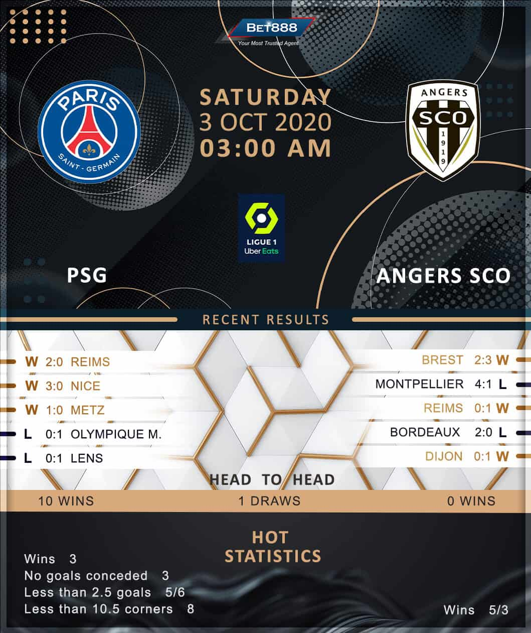 PSG vs Angers 03/10/20