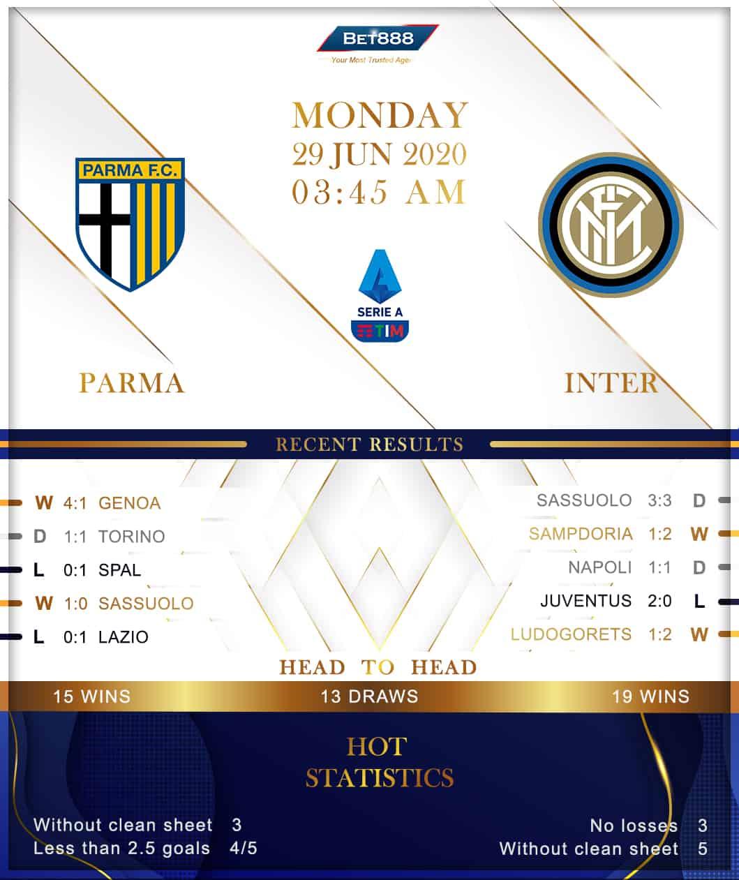 Parma vs  Internazionale 29/06/20