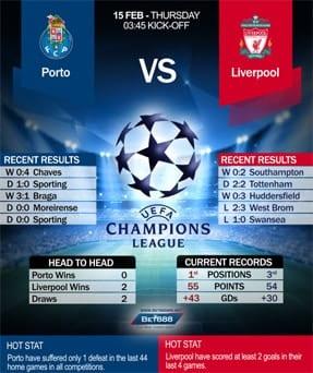 Porto vs Liverpool 15/2/2018