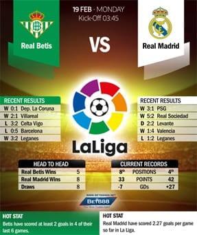 Real Betis vs Real Madrid 19/2/2018