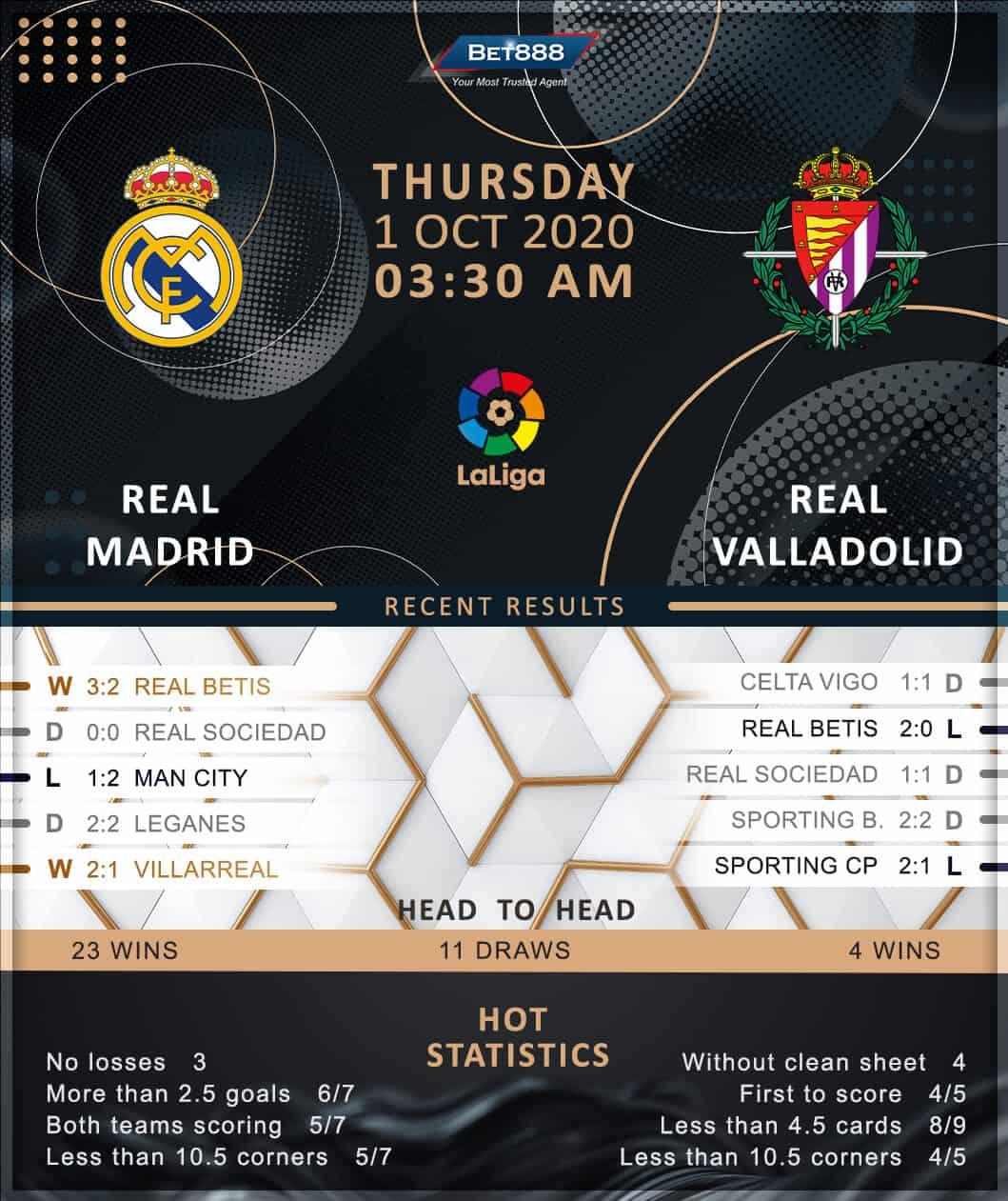 Real Madrid vs Real Valladolid 01/10/20