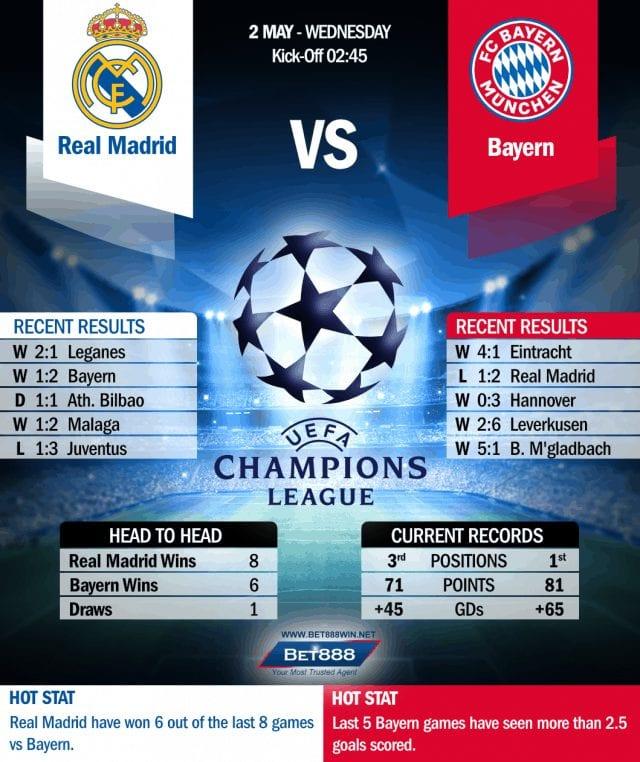 Real Madrid vs Bayern Munich 02/05/18