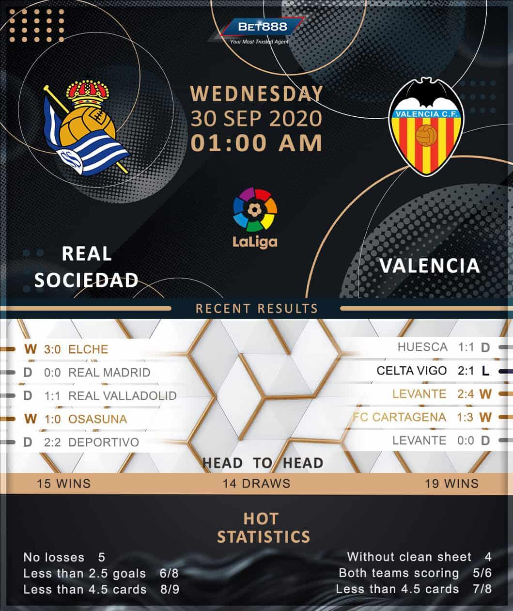 Real Sociedad vs Valencia 30/09/20