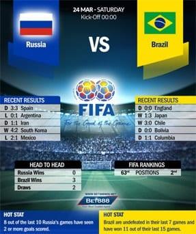 Russia vs Brazil 24/03/18