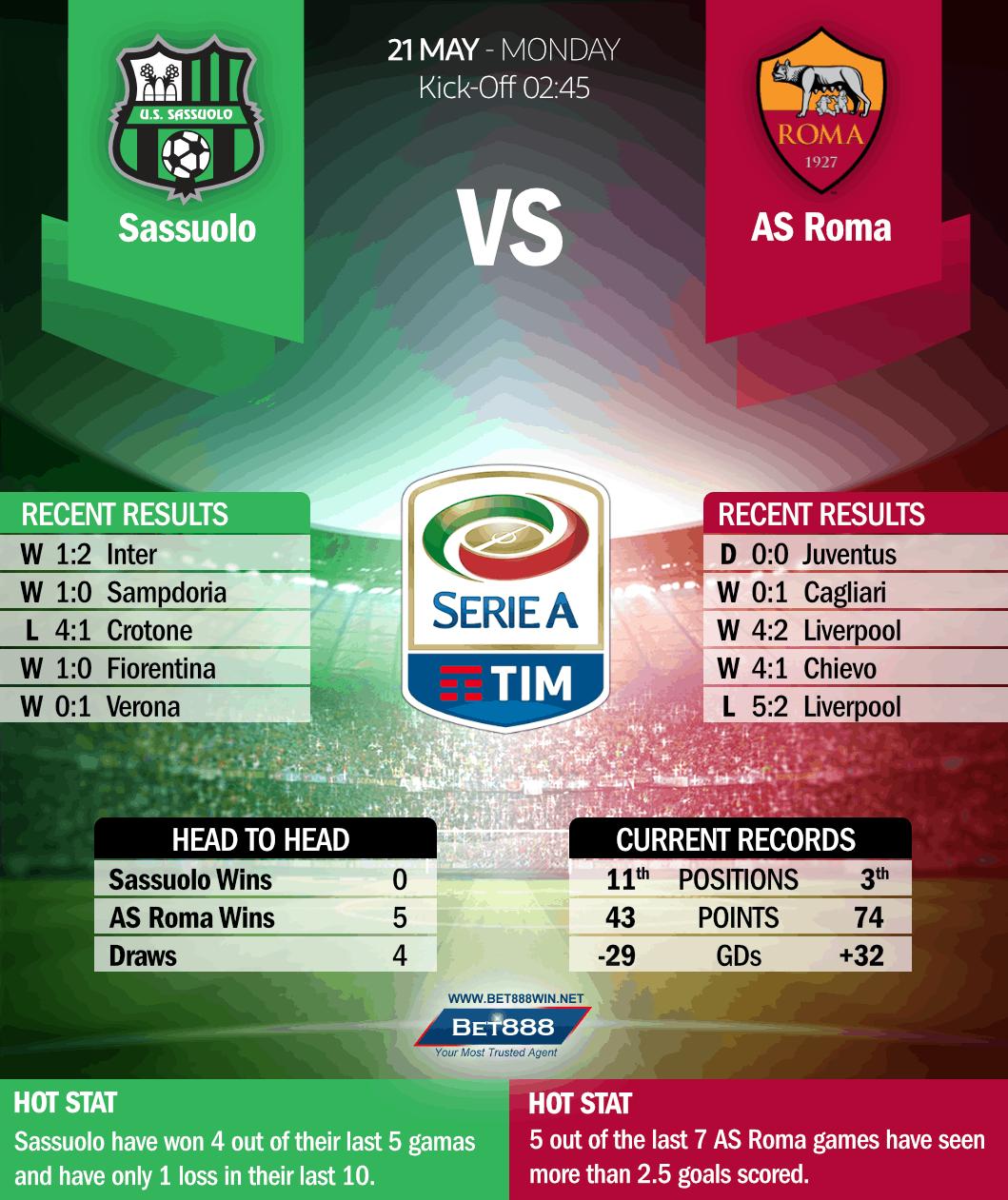 Sassuolo vs Roma 21/05/18