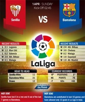 Sevilla vs Barcelona 01/04/18