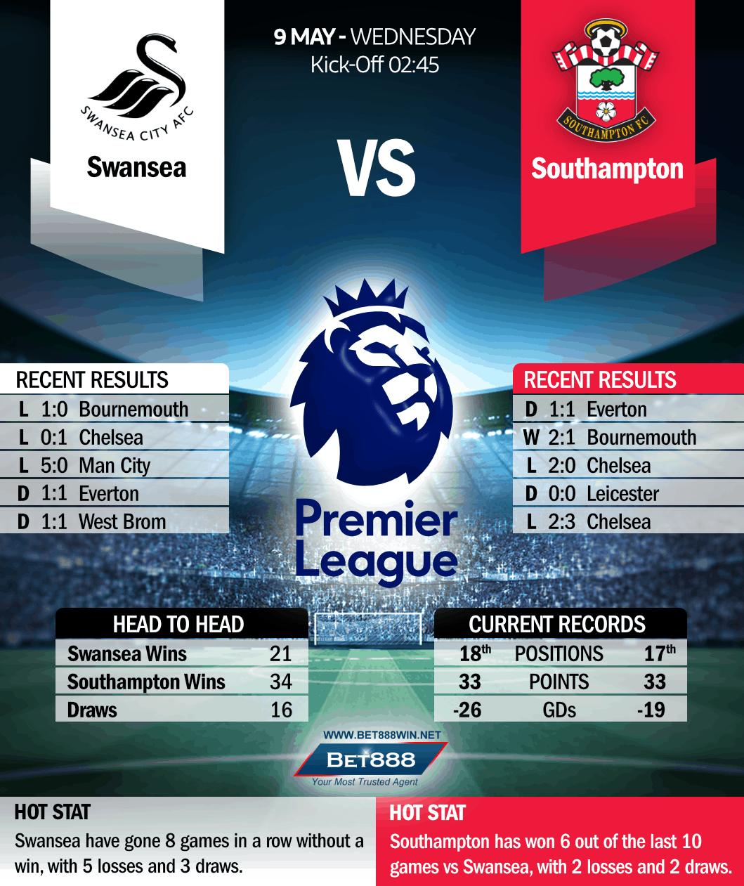 Swansea City vs Southampton 09/05/18