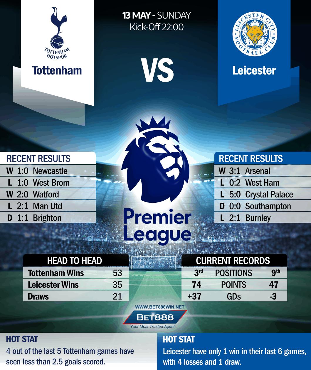 Tottenham Hotspur vs Leicester City 13/05/18