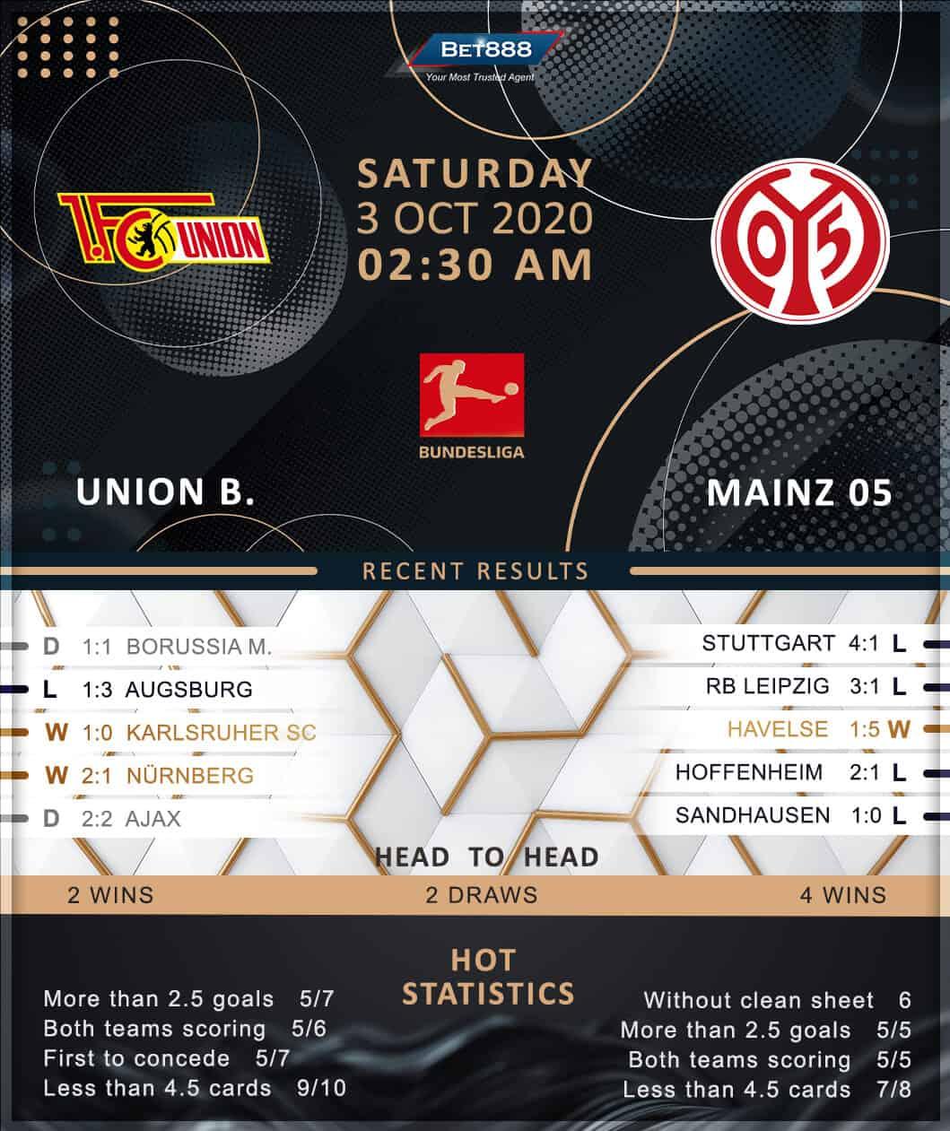Union Berlin vs Mainz 05 03/10/20