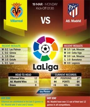 Villarreal vs Atletico Madrid 19/03/18
