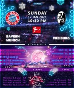 Bayern Munich vs  Freiburg  17/01/21