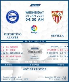 Deportivo Alaves  vs  Sevilla  20/01/21