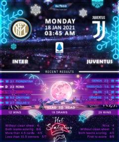 Internazionale  vs  Juventus   18/01/21