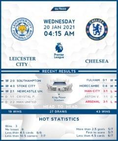 Leicester City  vs  Chelsea  20/01/21