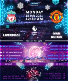 Liverpool vs  Manchester United   18/01/21