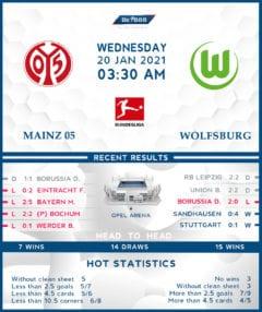 Mainz 05 vs  Wolfsburg 20/01/21