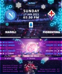Napoli vs  Fiorentina  17/01/21