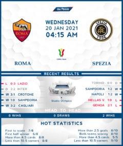 Roma  vs  Spezia  20/01/21