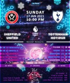Sheffield United vs  Tottenham Hotspur  17/01/21
