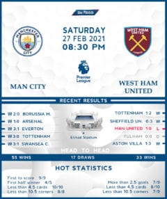 Manchester City vs  West Ham United  27/02/21
