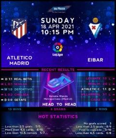Atletico Madrid vs Eibara