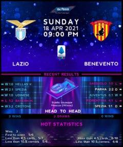 Lazio vs Benevento