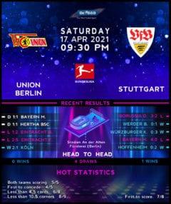 Union Berlin vs Stuttgart