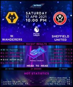 Wolvehmampton Wanderers vs Sheffield United