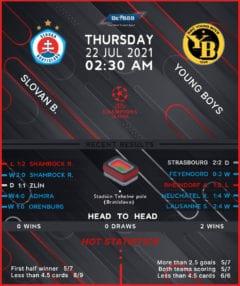 Slovan Bratislava vs Young Boys