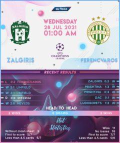Zalgiris vs  Ferencvaros