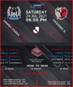 Gamba Osaka vs  Kashima Antlers