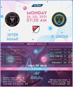 Inter Miami vs  Philadelphia Union
