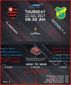 Flamengo vs  Defensa y Justicia