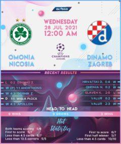 Omonia Nicosia vs  Dinamo Zagreb