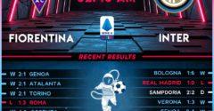 Fiorentina vs Inter Milan