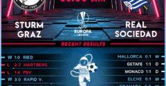 Sturm Graz vs Real Sociedad