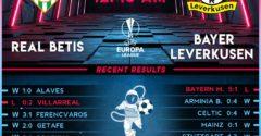 Real Betis vs Bayer Leverkusen